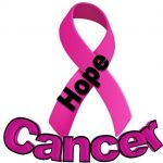 About 70% of Early-stage Breast Cancer Patients May Avoid Agony of Chemotherapy: Study