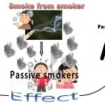 How Passive smoking effects fertility ?