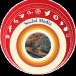 The Darker-Side of Social Media