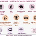 93% of Indian moms feel uncomfortable breastfeeding in public places