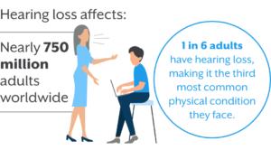 hearing-loss-750-million-